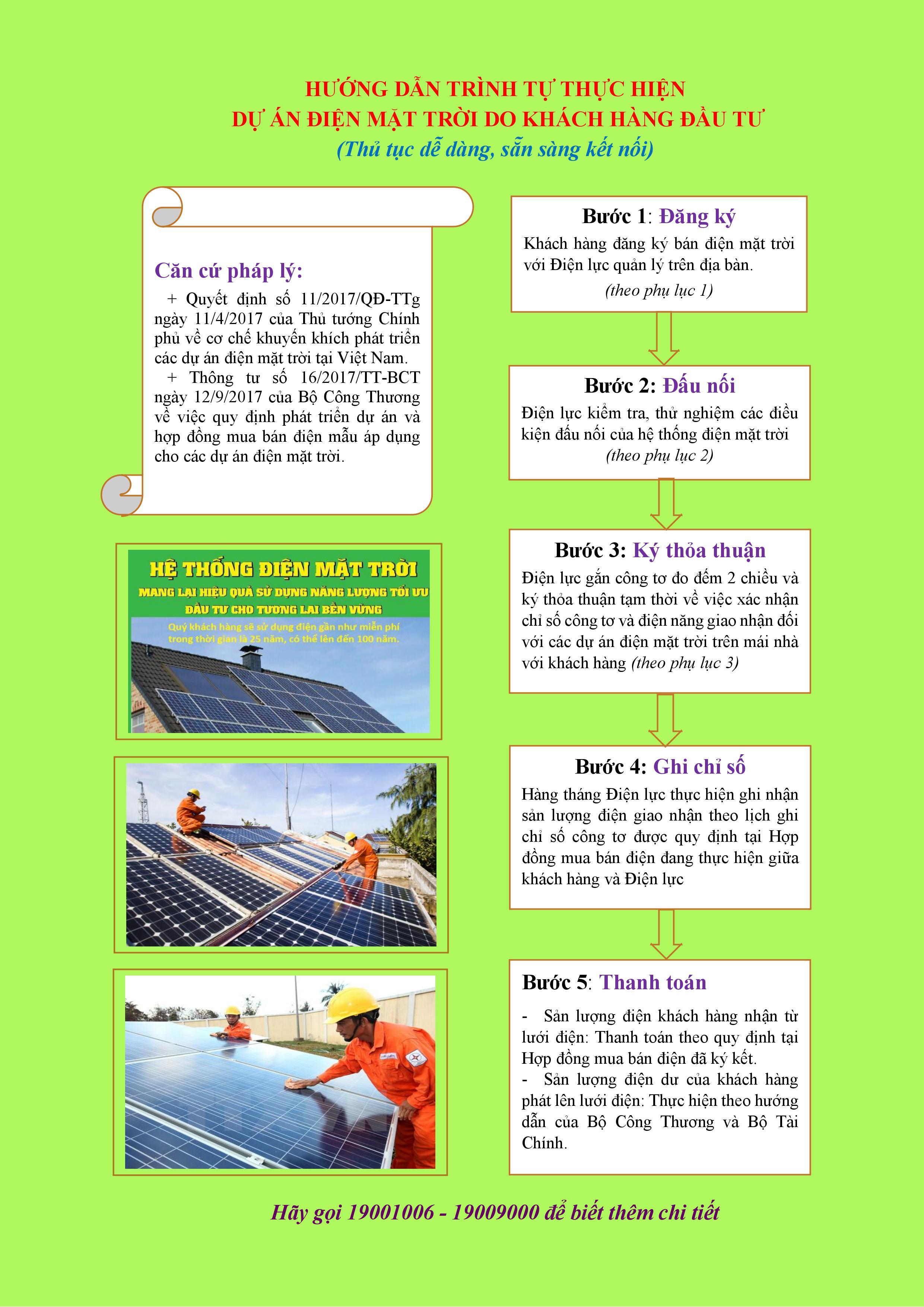 Quy trình đấu nối điện mặt trời